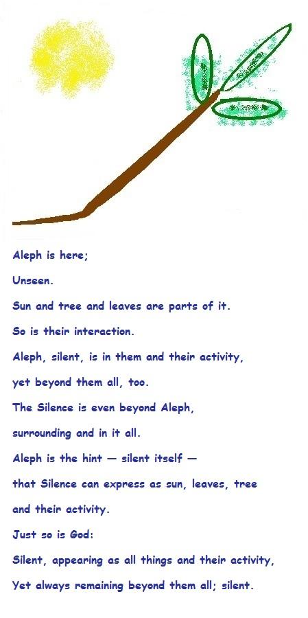 tree-sun-aleph-poem